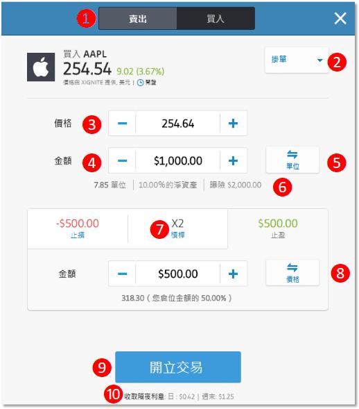 eToro開立交易