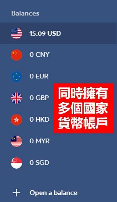 TransferWise balances