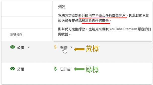 YouTube的黃標營利限制