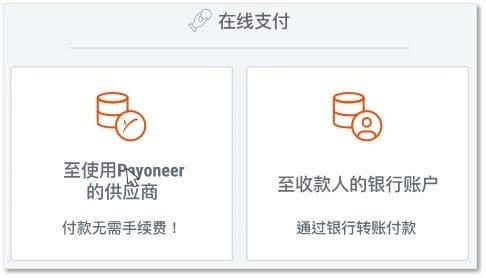 Payoneer支持國際支付