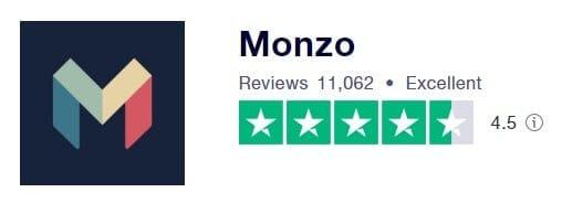Monzo 在Trustpilot 的評價