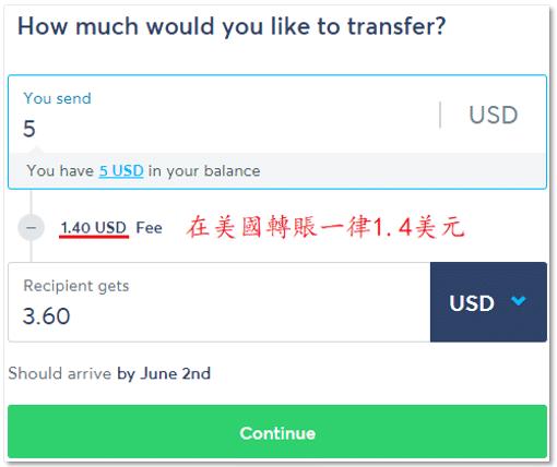 填入你想要匯出的金額