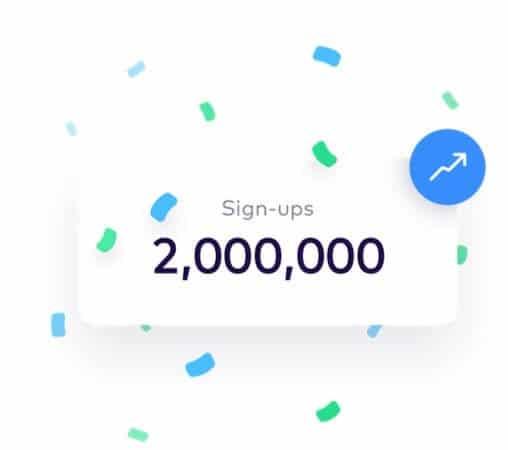 Monese有多達200多萬用戶