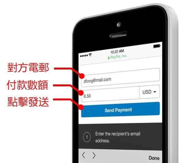 Paypal只需電郵地址就能付款