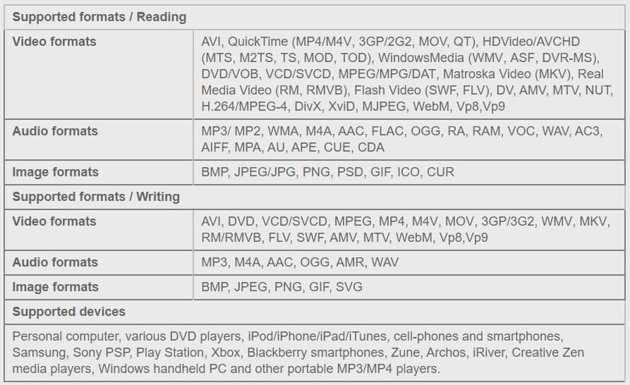 VSDC 支援的影音格式