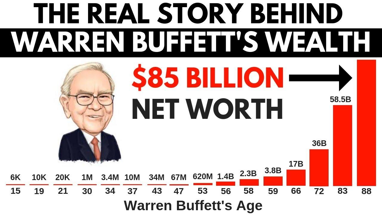 巴菲特的資產成長歷史