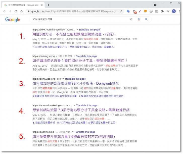 搜索頁面及網站排名