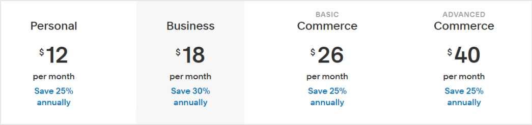 ↑Squarespace的價格方案