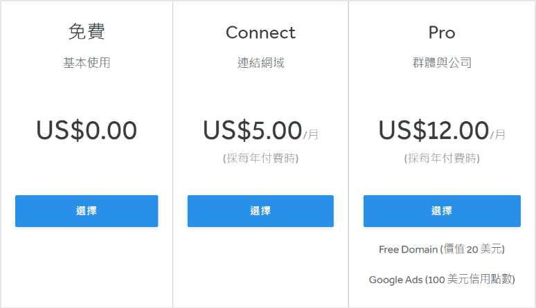 weebly website pricing